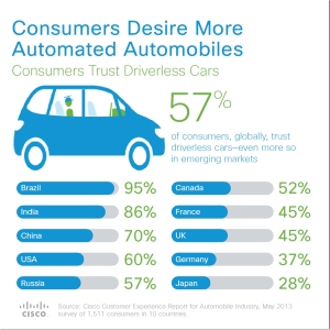 FY13_18_May20_Auto_Infographic_5